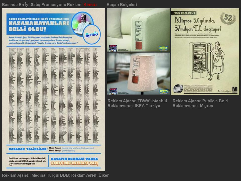 Reklam Ajansı: Medina Turgul DDB; Reklamveren: Ülker Basında En İyi Satış Promosyonu Reklamı KırmızıBaşarı Belgeleri Reklam Ajansı: Publicis Bold Rekl