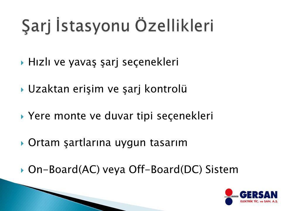  Hızlı ve yavaş şarj seçenekleri  Uzaktan erişim ve şarj kontrolü  Yere monte ve duvar tipi seçenekleri  Ortam şartlarına uygun tasarım  On-Board(AC) veya Off-Board(DC) Sistem