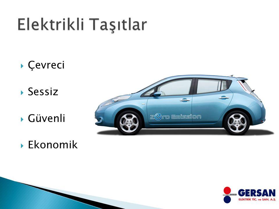  Audi  BMW  DMA - TR  GM - Opel  Ford  Mitsubishi  Nissan  Renault  Toyota  Tesla