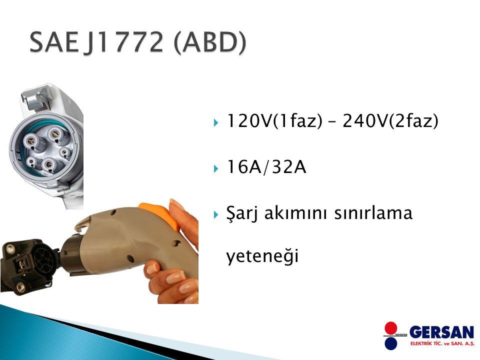  120V(1faz) – 240V(2faz)  16A/32A  Şarj akımını sınırlama yeteneği