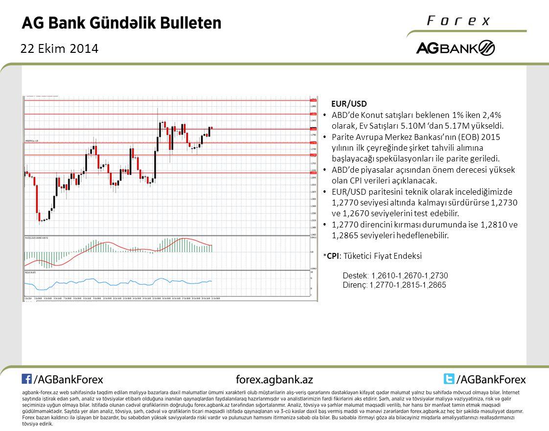 22 Ekim 2014 EUR/USD ABD'de Konut satışları beklenen 1% iken 2,4% olarak, Ev Satışları 5.10M 'dan 5.17M yükseldi.