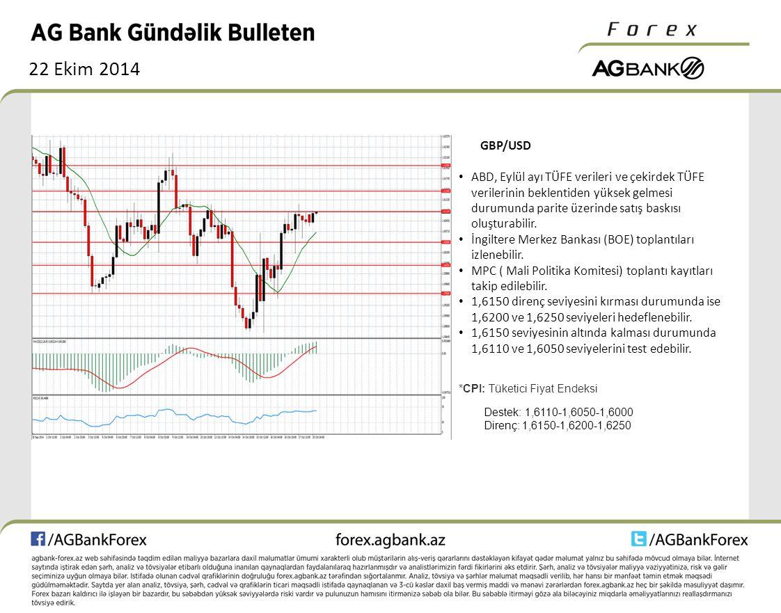 22 Ekim 2014 GBP/USD ABD, Eylül ayı TÜFE verileri ve çekirdek TÜFE verilerinin beklentiden yüksek gelmesi durumunda parite üzerinde satış baskısı oluşturabilir.