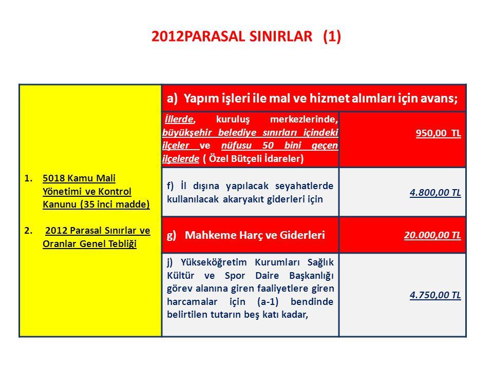2012PARASAL SINIRLAR (1) 1.5018 Kamu Mali Yönetimi ve Kontrol Kanunu (35 inci madde) 2. 2012 Parasal Sınırlar ve Oranlar Genel Tebliği a) Yapım işleri