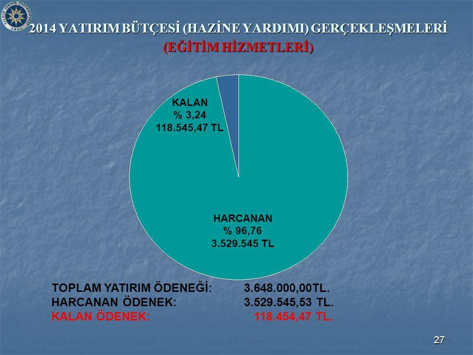 27 2014 YATIRIM BÜTÇESİ (HAZİNE YARDIMI) GERÇEKLEŞMELERİ (EĞİTİM HİZMETLERİ) TOPLAM YATIRIM ÖDENEĞİ: 3.648.000,00TL.