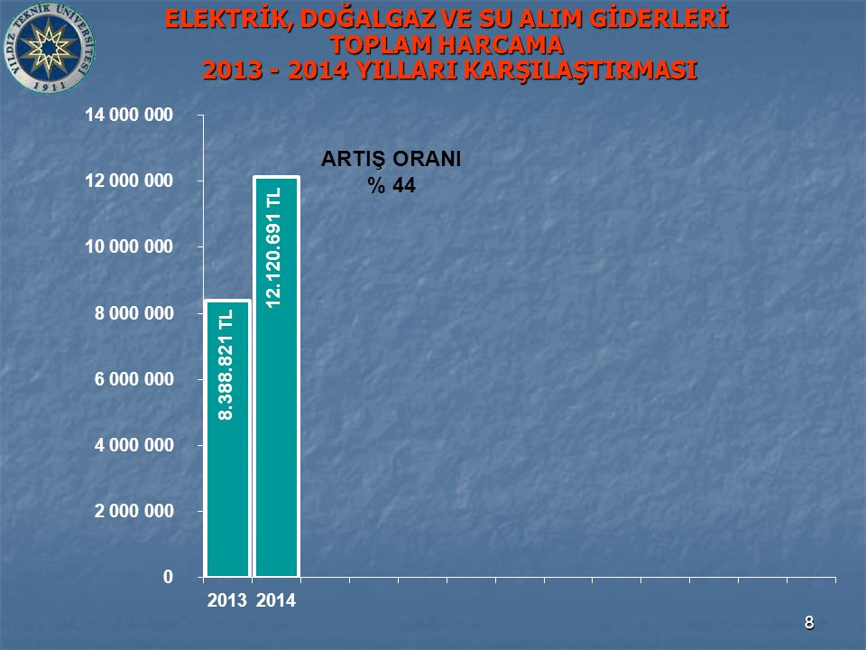 29 YATIRIM BAŞLANGIÇ ÖDENEKLERİNİN 2013 – 2014 YILLARI KARŞILAŞTIRMASI (EKLENEN ÖDENEKLER HARİÇ) 2 0 1 3 2 0 1 4 2 0 1 3 2 0 1 4 DİNLENME, KÜLTÜR VE DİN HİZMETLERİ MAMUL MAL ALIMLARI 400.000,00 TL 450.000,00 TL TOPLAM 400.000,00 TL 450.000,00 TL MAMUL MAL ALIMLARI (BİLGİ TEKNOLOJİLERİ, MEFRUŞAT MAKİNA VE TECHİZAT ALIMI) 550.000,00 TL 1.720.000,00 TL MAKİNA VE TECHİZAT ALIMI) 550.000,00 TL 1.720.000,00 TL MENKUL SERMAYE ÜRETİM G.