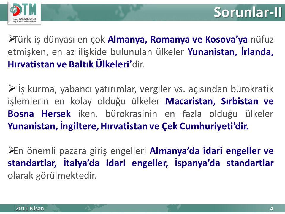  Türk iş dünyası en çok Almanya, Romanya ve Kosova'ya nüfuz etmişken, en az ilişkide bulunulan ülkeler Yunanistan, İrlanda, Hırvatistan ve Baltık Ülkeleri'dir.