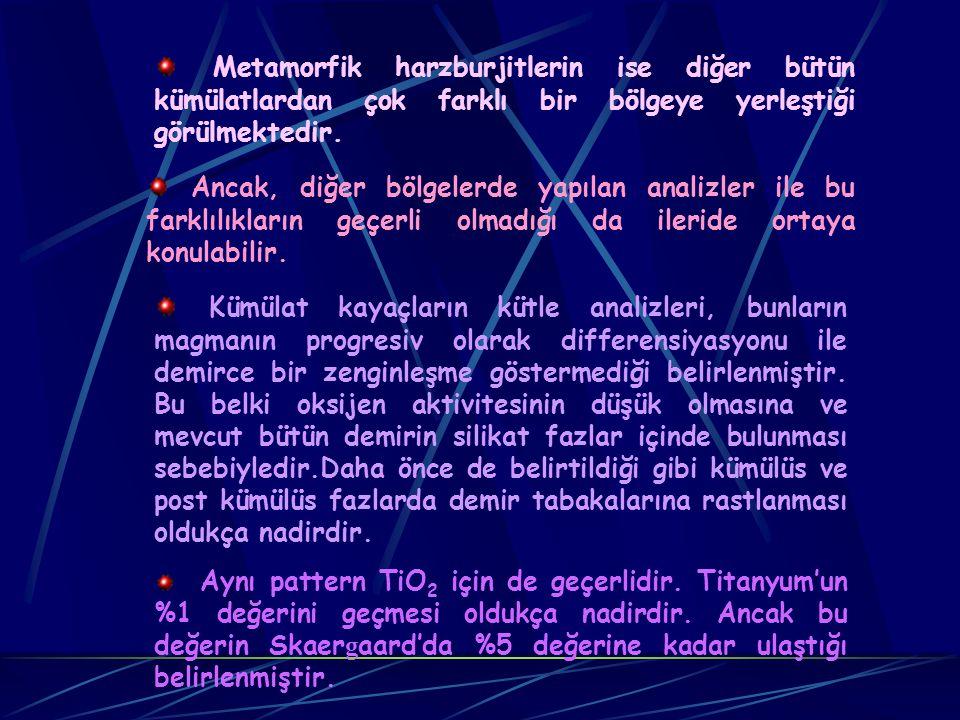 JEOKİMYA Ofiyolitler içindeki kümülat kompleksler kompozisyon olarak çok geniş bir kompozisyon değişikliği göstermektedirler. Tartışmaya kolaylık sağl