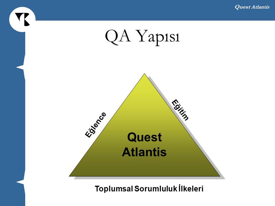 Quest Atlantis QA Yapısı Eğlence Toplumsal Sorumluluk İlkeleri Eğitim Quest Atlantis