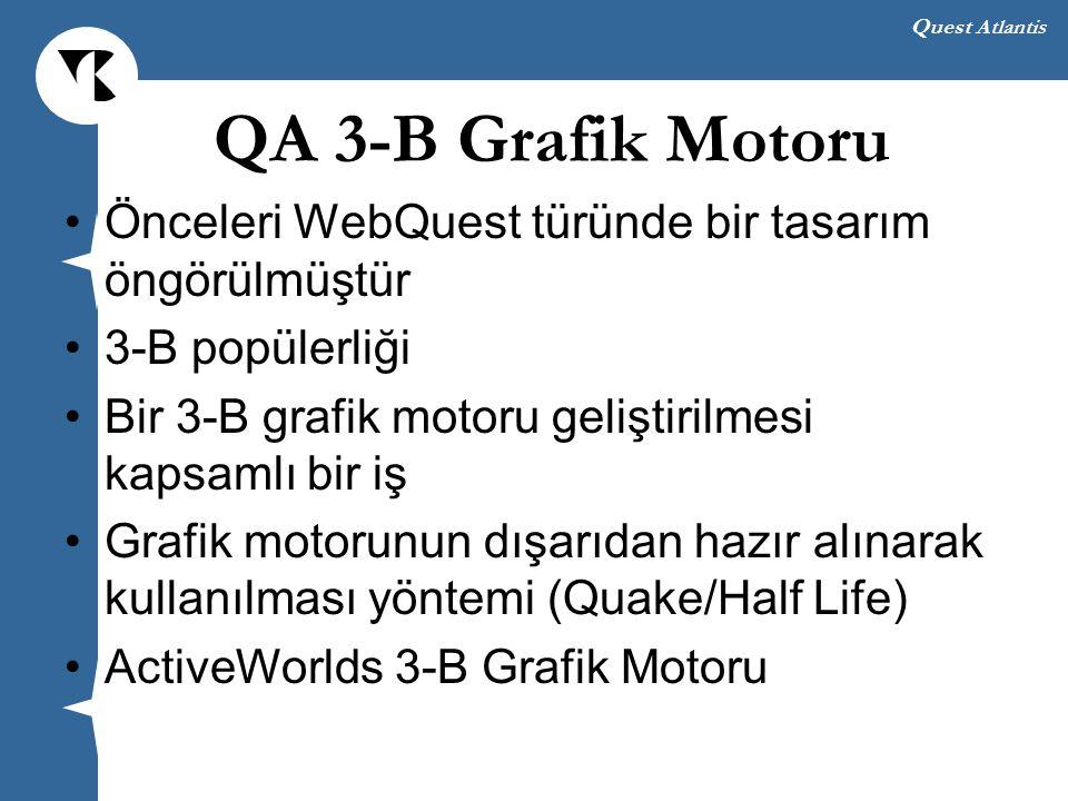Quest Atlantis QA 3-B Grafik Motoru Önceleri WebQuest türünde bir tasarım öngörülmüştür 3-B popülerliği Bir 3-B grafik motoru geliştirilmesi kapsamlı bir iş Grafik motorunun dışarıdan hazır alınarak kullanılması yöntemi (Quake/Half Life) ActiveWorlds 3-B Grafik Motoru