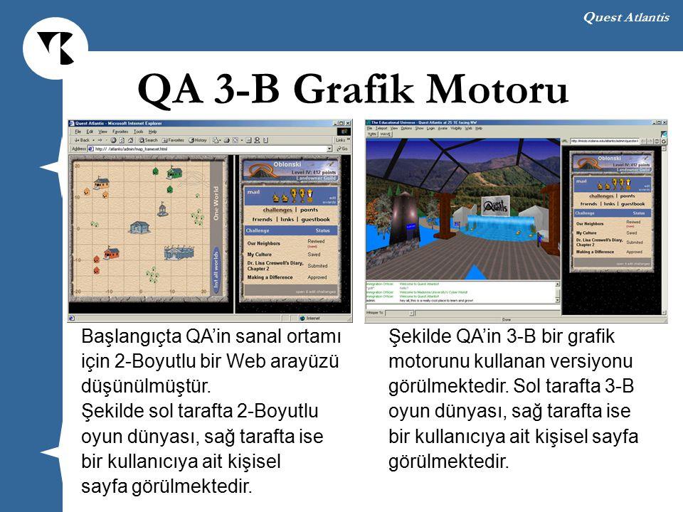 Quest Atlantis QA 3-B Grafik Motoru Başlangıçta QA'in sanal ortamı için 2-Boyutlu bir Web arayüzü düşünülmüştür. Şekilde sol tarafta 2-Boyutlu oyun dü