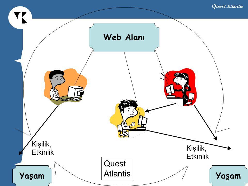 Quest Atlantis İ stemci ve sunucu esasına göre çalışma –Gecikme süresi (latency) Nesnelerin sıkıştırılması Nesnelerin önbelleklenmesi (cache) AW teknolojisine olan bağımlılık –Gerçek dünyaya ait fizik koşullarının olmayışı –Yazılım Geliştirme Kiti (SDK) QA 3-B Grafik Motoru, Sanal Dünyaları ve Yapıları ile İlgili Sorunlar ve Bu Sorunların Giderilmesi