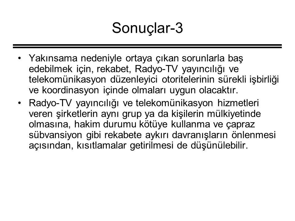 HABTEKUS'08 Telekomünikasyon ve Radyo-TV Yayıncılığı Sektörleri Arasındaki Yakınsamanın Getirdiği Düzenleyici Sorunlar Yunus Ş.