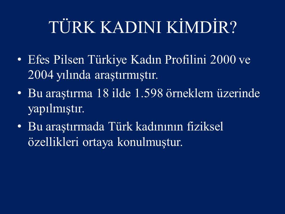 TÜRK KADINI KİMDİR? Efes Pilsen Türkiye Kadın Profilini 2000 ve 2004 yılında araştırmıştır. Bu araştırma 18 ilde 1.598 örneklem üzerinde yapılmıştır.