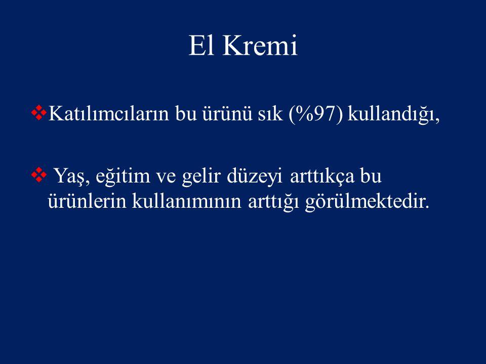 El Kremi  Katılımcıların bu ürünü sık (%97) kullandığı,  Yaş, eğitim ve gelir düzeyi arttıkça bu ürünlerin kullanımının arttığı görülmektedir.