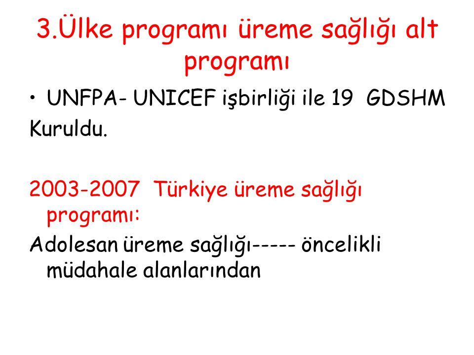3.Ülke programı üreme sağlığı alt programı UNFPA- UNICEF işbirliği ile 19 GDSHM Kuruldu. 2003-2007 Türkiye üreme sağlığı programı: Adolesan üreme sağl