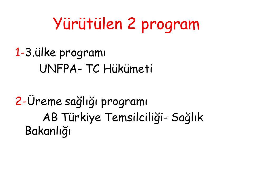Yürütülen 2 program 1-3.ülke programı UNFPA- TC Hükümeti 2-Üreme sağlığı programı AB Türkiye Temsilciliği- Sağlık Bakanlığı