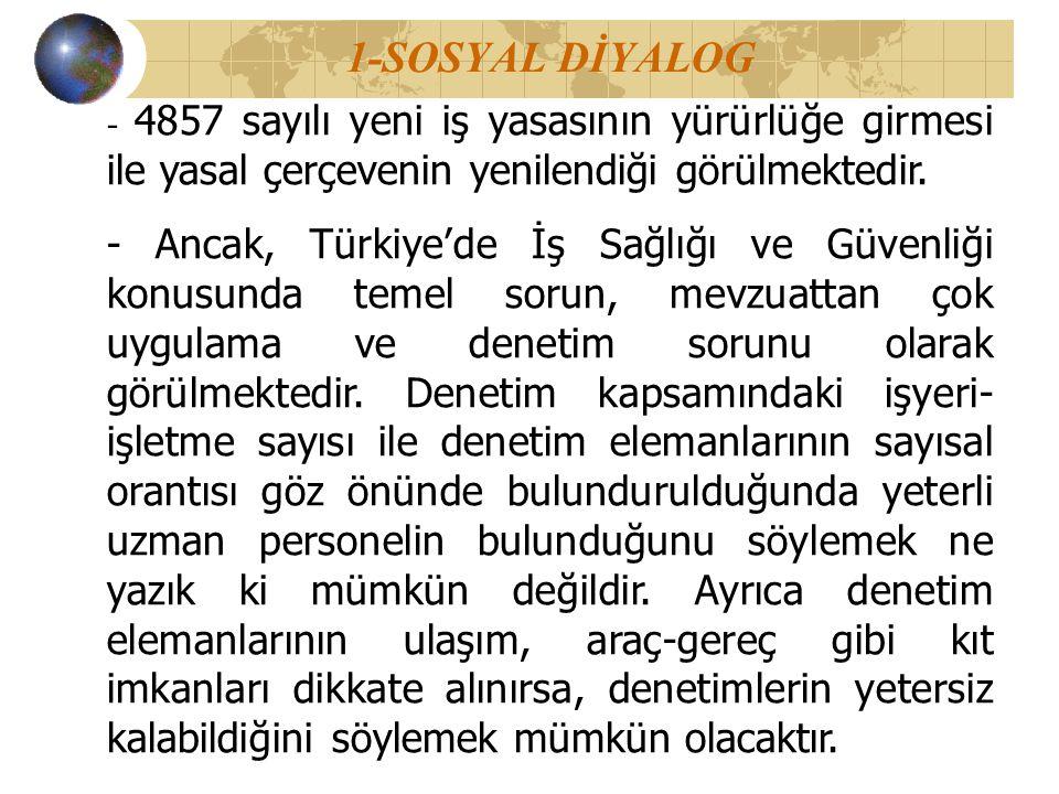 1-SOSYAL DİYALOG - 4857 sayılı yeni iş yasasının yürürlüğe girmesi ile yasal çerçevenin yenilendiği görülmektedir. - Ancak, Türkiye'de İş Sağlığı ve G