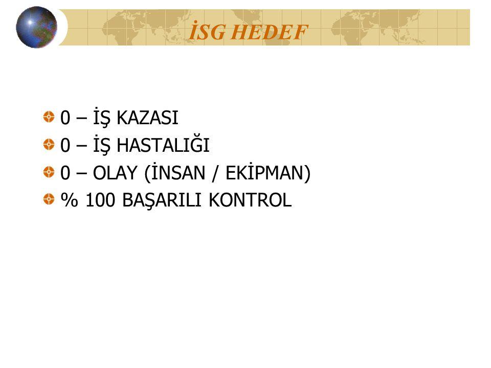 İSG HEDEF 0 – İŞ KAZASI 0 – İŞ HASTALIĞI 0 – OLAY (İNSAN / EKİPMAN) % 100 BAŞARILI KONTROL