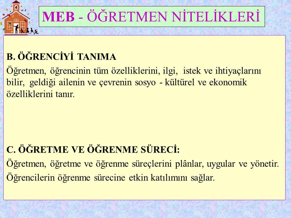MEB - ÖĞRETMEN NİTELİKLERİ B.