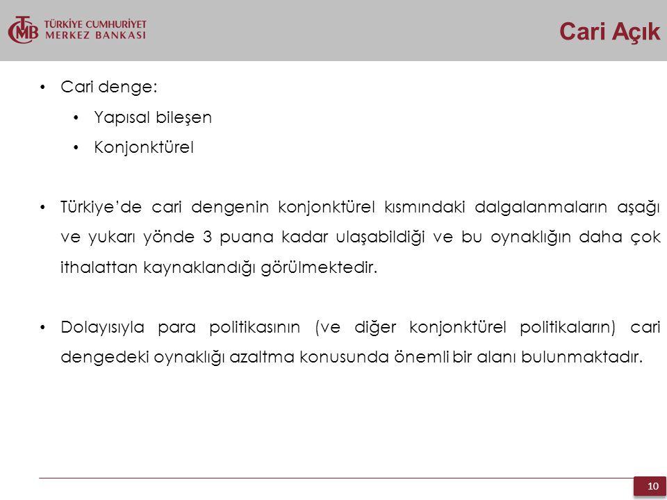 10 Cari Açık Cari denge: Yapısal bileşen Konjonktürel Türkiye'de cari dengenin konjonktürel kısmındaki dalgalanmaların aşağı ve yukarı yönde 3 puana k