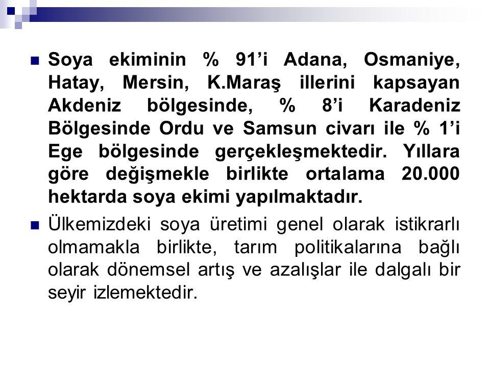 Soya ekiminin % 91'i Adana, Osmaniye, Hatay, Mersin, K.Maraş illerini kapsayan Akdeniz bölgesinde, % 8'i Karadeniz Bölgesinde Ordu ve Samsun civarı il