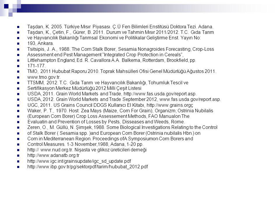 Taşdan, K. 2005. Türkiye Mısır Piyasası. Ç.Ü Fen Bilimleri Enstitüsü Doktora Tezi. Adana. Taşdan, K., Çetin, F., Gürer, B. 2011. Durum ve Tahmin Mısır