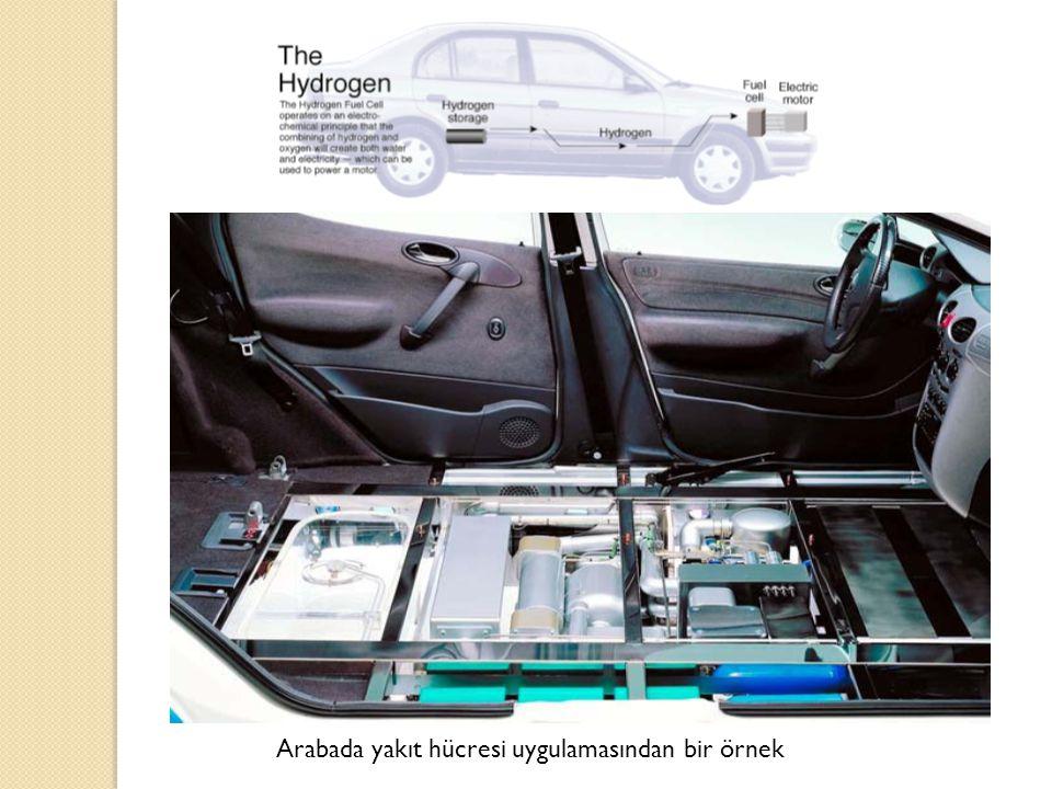 Arabada yakıt hücresi uygulamasından bir örnek
