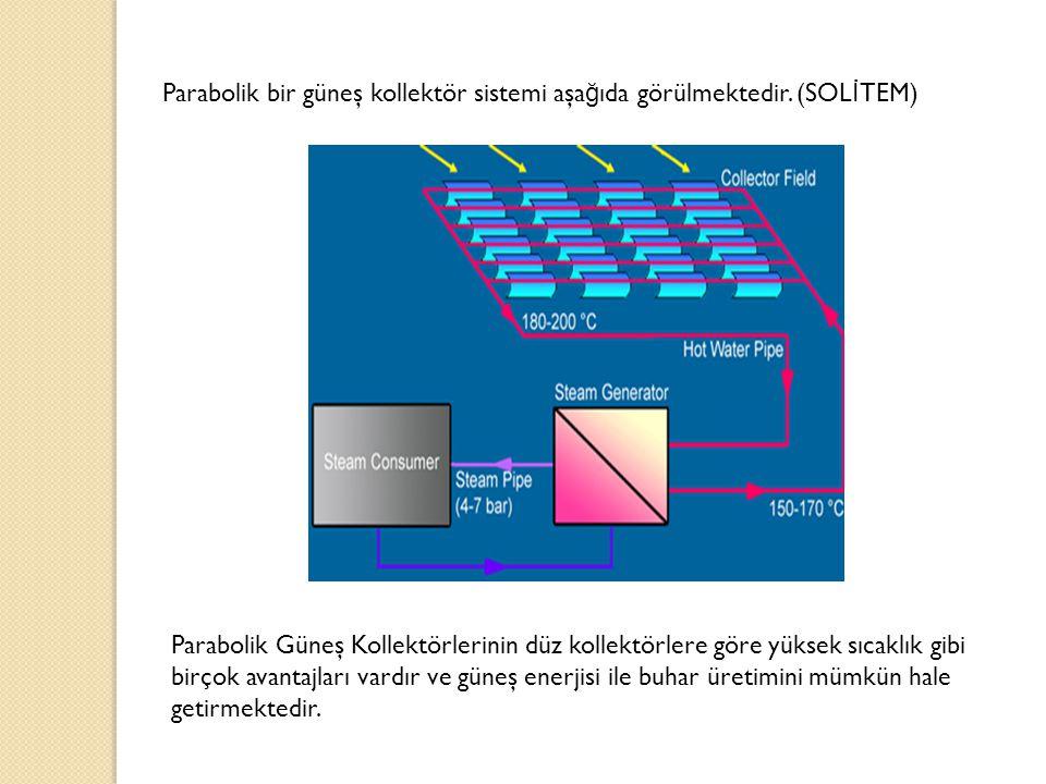 Parabolik bir güneş kollektör sistemi aşa ğ ıda görülmektedir.
