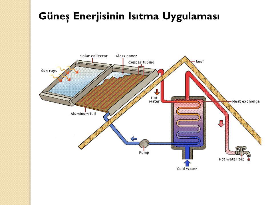 Güneş Enerjisinin pasif ısıtma ve so ğ utma Uygulaması