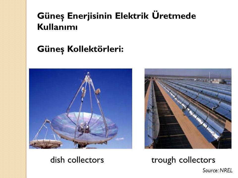 Güneş Enerjisinin Elektrik Üretmede Kullanımı Güneş Kollektörleri: dish collectorstrough collectors Source: NREL