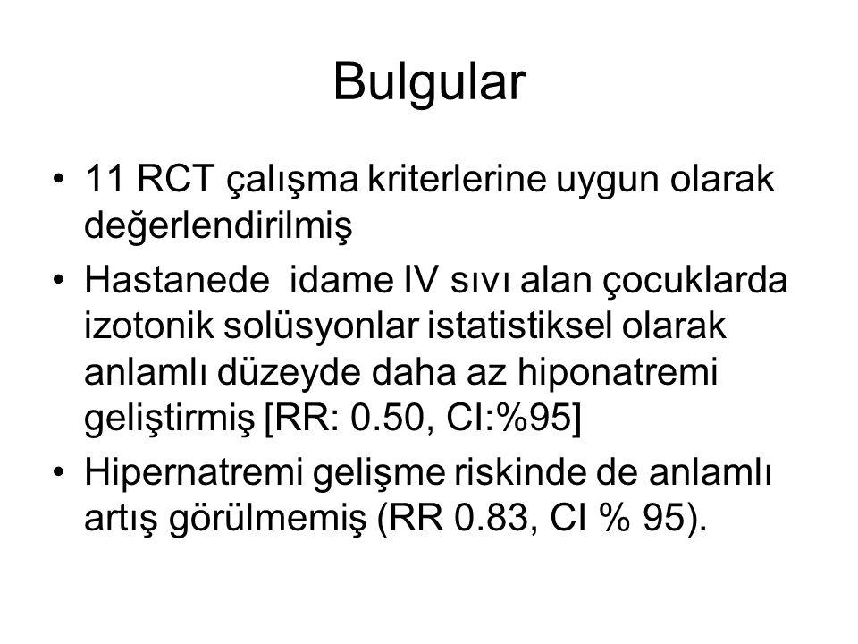 Bulgular 11 RCT çalışma kriterlerine uygun olarak değerlendirilmiş Hastanede idame IV sıvı alan çocuklarda izotonik solüsyonlar istatistiksel olarak anlamlı düzeyde daha az hiponatremi geliştirmiş [RR: 0.50, CI:%95] Hipernatremi gelişme riskinde de anlamlı artış görülmemiş (RR 0.83, CI % 95).