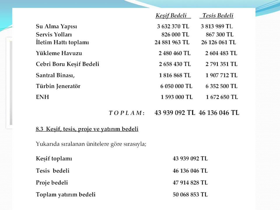 Bucakköy HES Kati Projeleri Proje Adı : Bucakköy Hidroelektrik Santrali Yapan Firma : BUCAK Yenilenebilir Enerji ÜretimA.Ş..