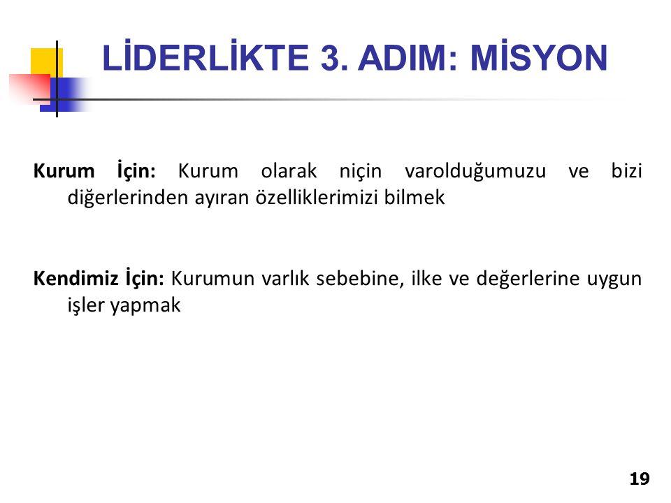 19 LİDERLİKTE 3.