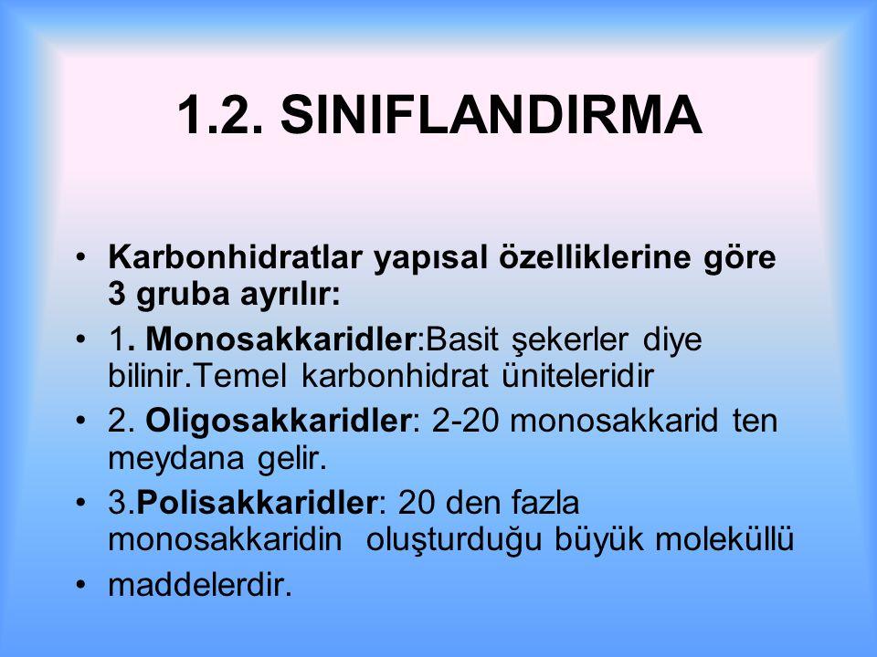 1.2.SINIFLANDIRMA Karbonhidratlar yapısal özelliklerine göre 3 gruba ayrılır: 1.