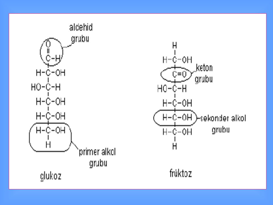 b) Kuvvetli alkalilerin etkisi: İndirgeme özelliği olan monosakkaridler 0.5 N NaOH veya KOH ile ısıtılırsa önce sarı bir renk oluşur, bu renk daha sonra koyulaşarak koyukahve rengine döner.