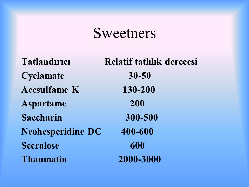 Sweetners Tatlandırıcı Relatif tatlılık derecesi Cyclamate 30-50 Acesulfame K 130-200 Aspartame 200 Saccharin 300-500 Neohesperidine DC 400-600 Sccralose 600 Thaumatin 2000-3000