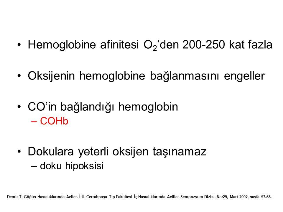 Hemoglobine afinitesi O 2 'den 200-250 kat fazla Oksijenin hemoglobine bağlanmasını engeller CO'in bağlandığı hemoglobin –COHb Dokulara yeterli oksije