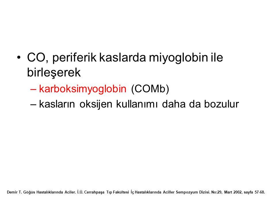 CO, periferik kaslarda miyoglobin ile birleşerek –karboksimyoglobin (COMb) –kasların oksijen kullanımı daha da bozulur Demir T. Göğüs Hastalıklarında