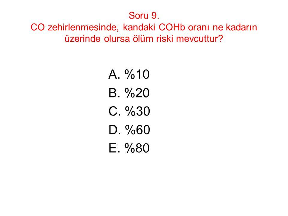 Soru 9. CO zehirlenmesinde, kandaki COHb oranı ne kadarın üzerinde olursa ölüm riski mevcuttur? A. %10 B. %20 C. %30 D. %60 E. %80