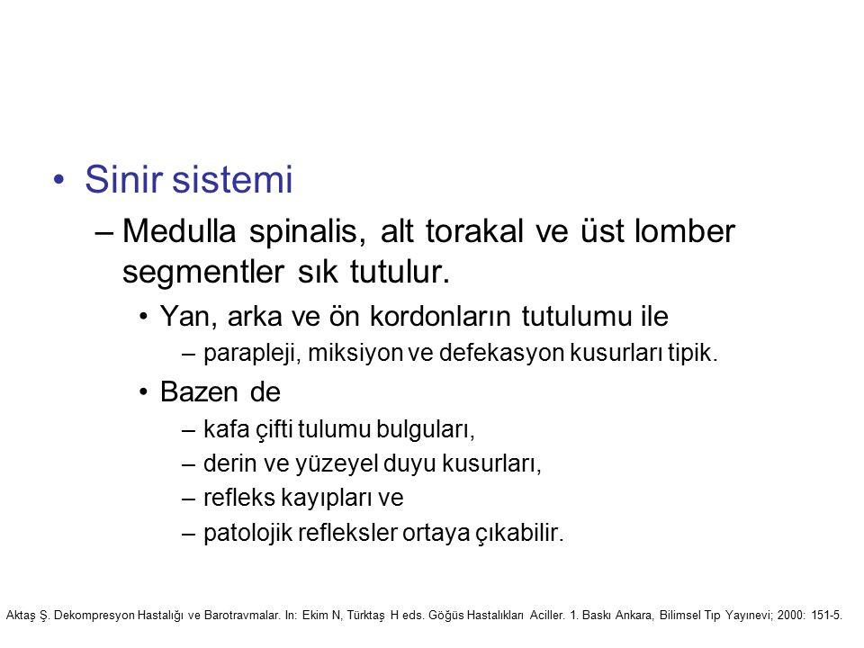 Sinir sistemi –Medulla spinalis, alt torakal ve üst lomber segmentler sık tutulur. Yan, arka ve ön kordonların tutulumu ile –parapleji, miksiyon ve de
