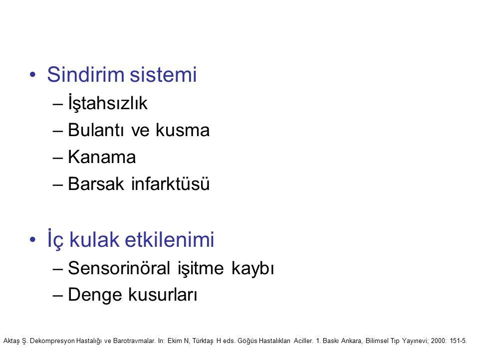 Sindirim sistemi –İştahsızlık –Bulantı ve kusma –Kanama –Barsak infarktüsü İç kulak etkilenimi –Sensorinöral işitme kaybı –Denge kusurları Aktaş Ş. De