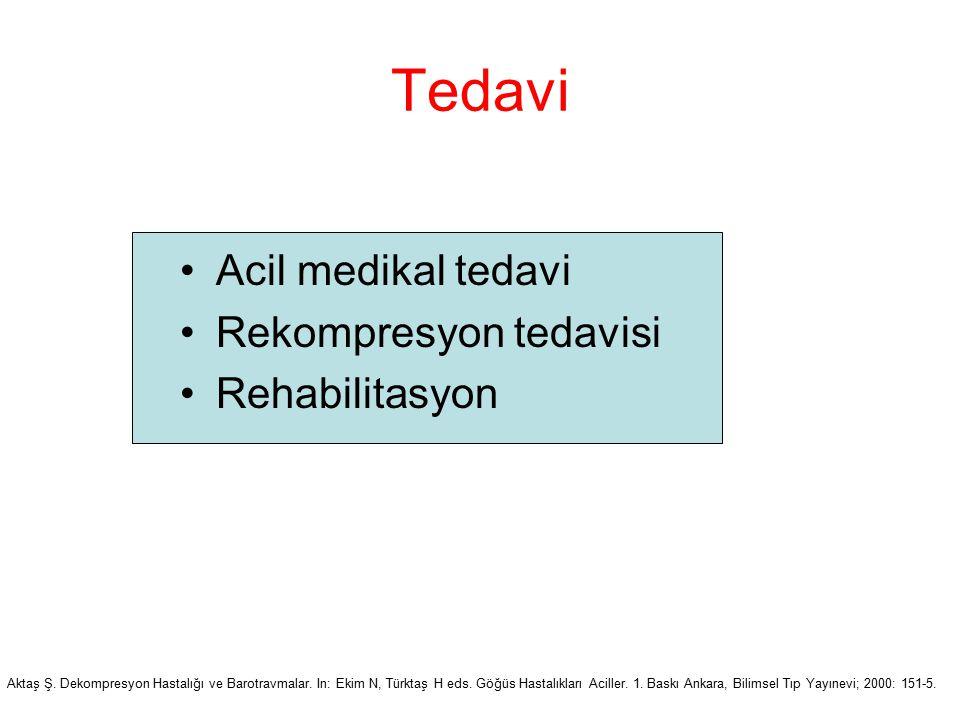 Tedavi Acil medikal tedavi Rekompresyon tedavisi Rehabilitasyon Aktaş Ş. Dekompresyon Hastalığı ve Barotravmalar. In: Ekim N, Türktaş H eds. Göğüs Has