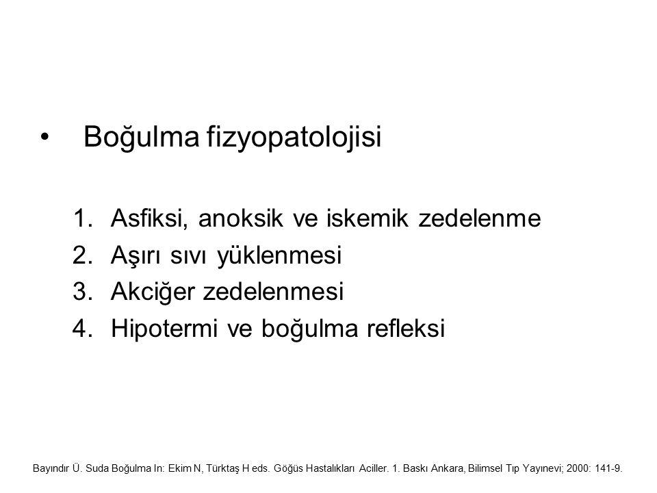 Boğulma fizyopatolojisi 1.Asfiksi, anoksik ve iskemik zedelenme 2.Aşırı sıvı yüklenmesi 3.Akciğer zedelenmesi 4.Hipotermi ve boğulma refleksi Bayındır