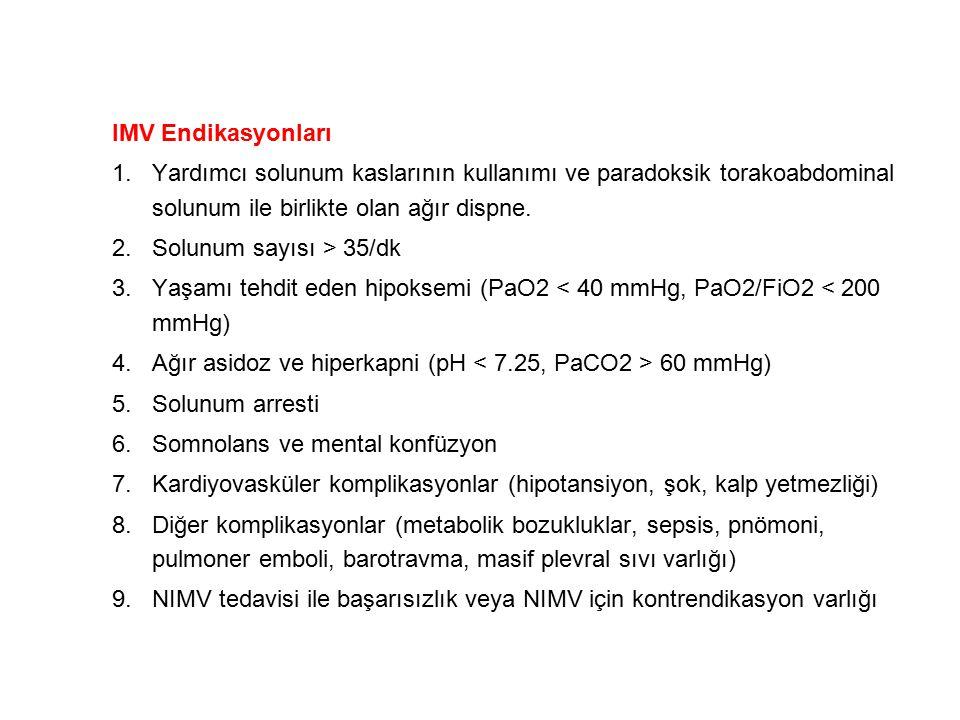 IMV Endikasyonları 1.Yardımcı solunum kaslarının kullanımı ve paradoksik torakoabdominal solunum ile birlikte olan ağır dispne. 2.Solunum sayısı > 35/