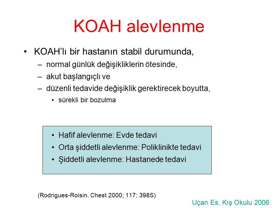 KOAH alevlenme KOAH'lı bir hastanın stabil durumunda, –normal günlük değişikliklerin ötesinde, –akut başlangıçlı ve –düzenli tedavide değişiklik gerek