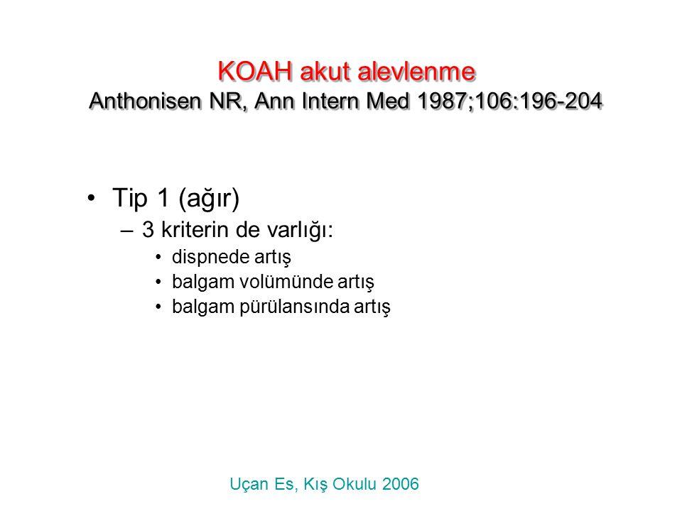KOAH akut alevlenme Anthonisen NR, Ann Intern Med 1987;106:196-204 Tip 1 (ağır) –3 kriterin de varlığı: dispnede artış balgam volümünde artış balgam p
