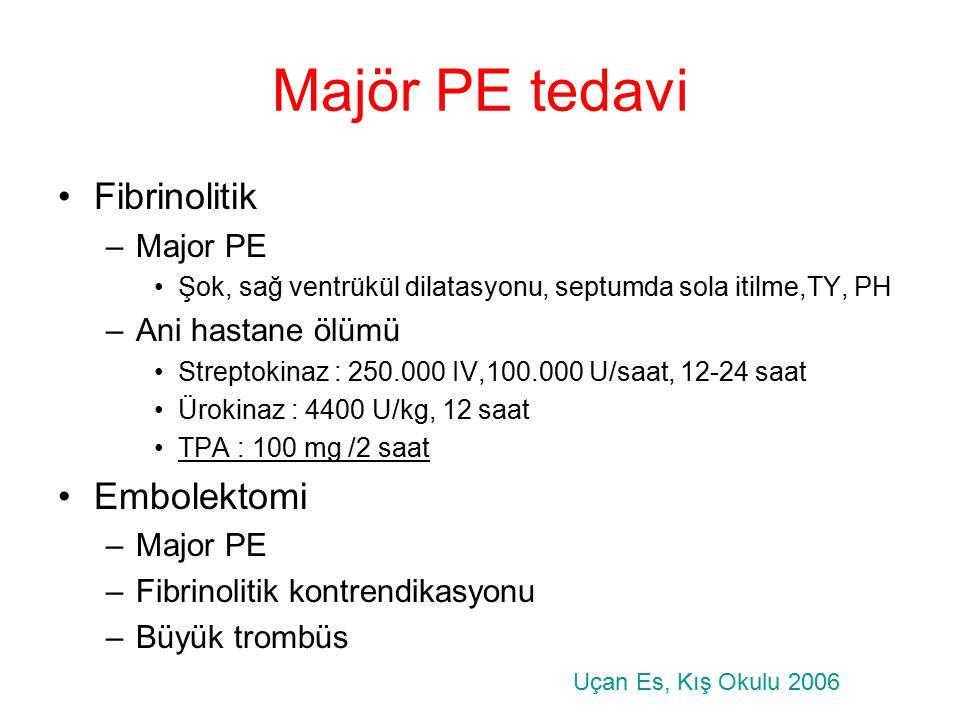 Majör PE tedavi Fibrinolitik –Major PE Şok, sağ ventrükül dilatasyonu, septumda sola itilme,TY, PH –Ani hastane ölümü Streptokinaz : 250.000 IV,100.00