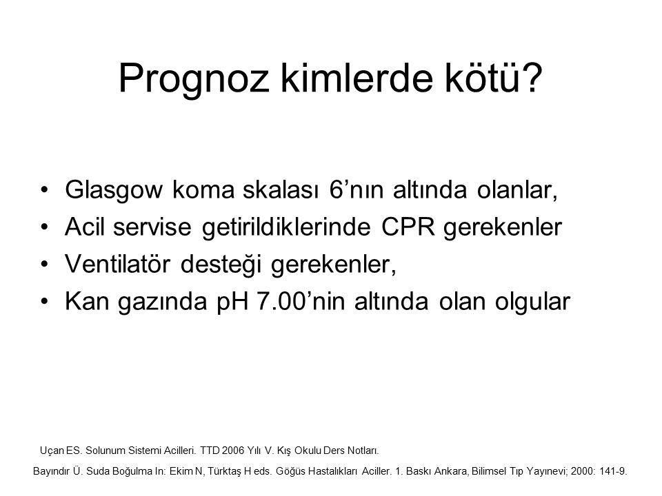 Prognoz kimlerde kötü? Glasgow koma skalası 6'nın altında olanlar, Acil servise getirildiklerinde CPR gerekenler Ventilatör desteği gerekenler, Kan ga