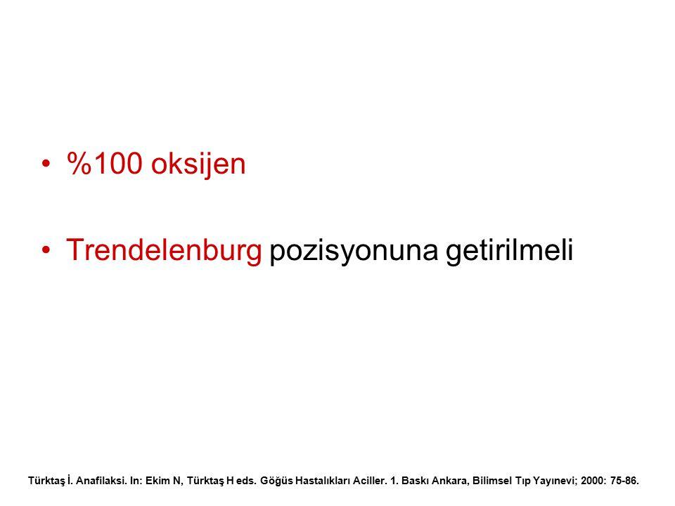 %100 oksijen Trendelenburg pozisyonuna getirilmeli Türktaş İ. Anafilaksi. In: Ekim N, Türktaş H eds. Göğüs Hastalıkları Aciller. 1. Baskı Ankara, Bili