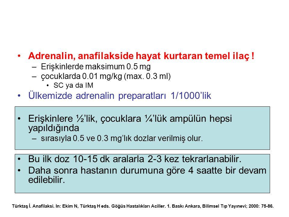 Adrenalin, anafilakside hayat kurtaran temel ilaç ! –Erişkinlerde maksimum 0.5 mg –çocuklarda 0.01 mg/kg (max. 0.3 ml) SC ya da IM Ülkemizde adrenalin